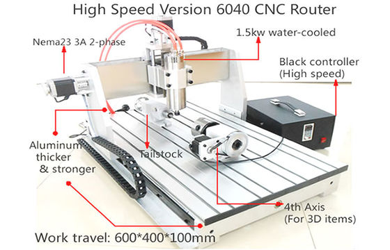 China 4th Axis CNC6040 High Speed Version Desktop CNC Router for 3D Engraving Machine supplier